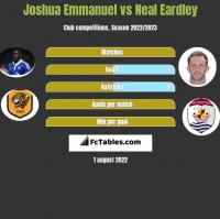Joshua Emmanuel vs Neal Eardley h2h player stats