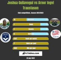 Joshua Guilavogui vs Arnor Ingvi Traustason h2h player stats