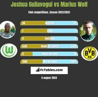 Joshua Guilavogui vs Marius Wolf h2h player stats