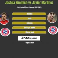 Joshua Kimmich vs Javier Martinez h2h player stats