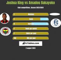 Joshua King vs Amadou Bakayoko h2h player stats