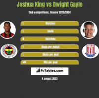 Joshua King vs Dwight Gayle h2h player stats