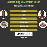 Joshua King vs Jermain Defoe h2h player stats