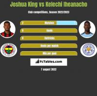 Joshua King vs Kelechi Iheanacho h2h player stats
