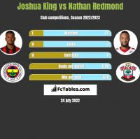Joshua King vs Nathan Redmond h2h player stats