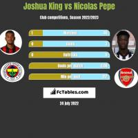 Joshua King vs Nicolas Pepe h2h player stats