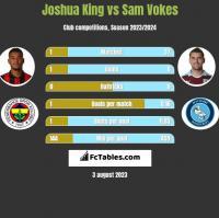Joshua King vs Sam Vokes h2h player stats