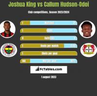 Joshua King vs Callum Hudson-Odoi h2h player stats