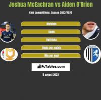 Joshua McEachran vs Aiden O'Brien h2h player stats