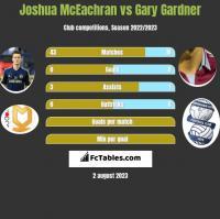 Joshua McEachran vs Gary Gardner h2h player stats