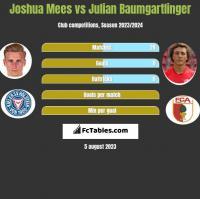 Joshua Mees vs Julian Baumgartlinger h2h player stats