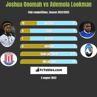 Joshua Onomah vs Ademola Lookman h2h player stats