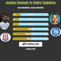 Joshua Onomah vs Andre Anguissa h2h player stats