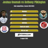 Joshua Onomah vs Anthony Pilkington h2h player stats