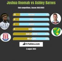 Joshua Onomah vs Ashley Barnes h2h player stats