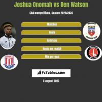 Joshua Onomah vs Ben Watson h2h player stats