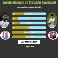 Joshua Onomah vs Christian Noergaard h2h player stats