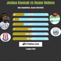 Joshua Onomah vs Duane Holmes h2h player stats