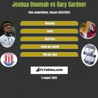 Joshua Onomah vs Gary Gardner h2h player stats