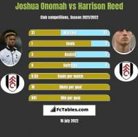 Joshua Onomah vs Harrison Reed h2h player stats