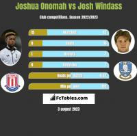 Joshua Onomah vs Josh Windass h2h player stats