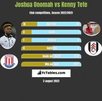 Joshua Onomah vs Kenny Tete h2h player stats