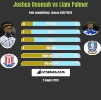 Joshua Onomah vs Liam Palmer h2h player stats