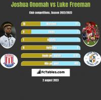 Joshua Onomah vs Luke Freeman h2h player stats
