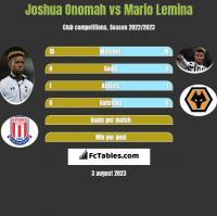 Joshua Onomah vs Mario Lemina h2h player stats