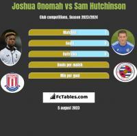 Joshua Onomah vs Sam Hutchinson h2h player stats