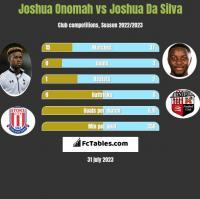 Joshua Onomah vs Joshua Da Silva h2h player stats