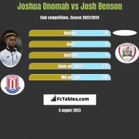 Joshua Onomah vs Josh Benson h2h player stats