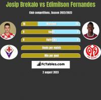 Josip Brekalo vs Edimilson Fernandes h2h player stats