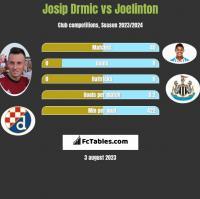 Josip Drmić vs Joelinton h2h player stats