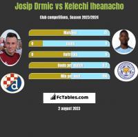 Josip Drmić vs Kelechi Iheanacho h2h player stats
