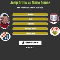 Josip Drmic vs Mario Gomez h2h player stats