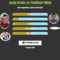 Josip Drmić vs Yoshinori Muto h2h player stats