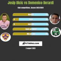 Josip Ilicic vs Domenico Berardi h2h player stats