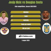 Josip Ilicic vs Douglas Costa h2h player stats