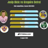 Josip Ilicic vs Gregoire Defrel h2h player stats