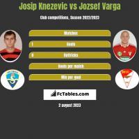 Josip Knezevic vs Jozsef Varga h2h player stats