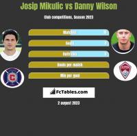 Josip Mikulic vs Danny Wilson h2h player stats