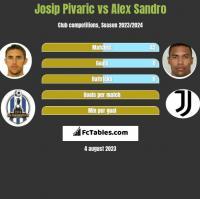Josip Pivaric vs Alex Sandro h2h player stats
