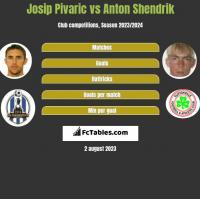 Josip Pivaric vs Anton Shendrik h2h player stats