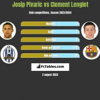 Josip Pivaric vs Clement Lenglet h2h player stats