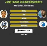 Josip Pivaric vs Davit Khocholava h2h player stats