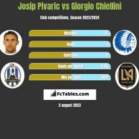Josip Pivaric vs Giorgio Chiellini h2h player stats