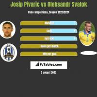 Josip Pivaric vs Oleksandr Svatok h2h player stats