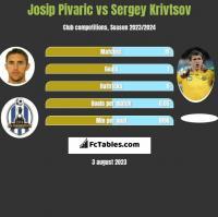 Josip Pivaric vs Sergey Krivtsov h2h player stats