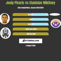 Josip Pivaric vs Stanislav Mikitsey h2h player stats